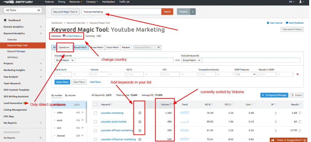 SEMRush Review - Is It Best SEO Tool in The Market? 4
