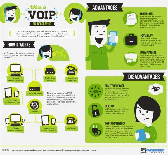 How to Find the Right VoIP Provider for Your Business in 3 Simple Steps 3