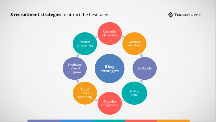 How To Improve Employee Retention with Personalised Recruitment Strategies 6