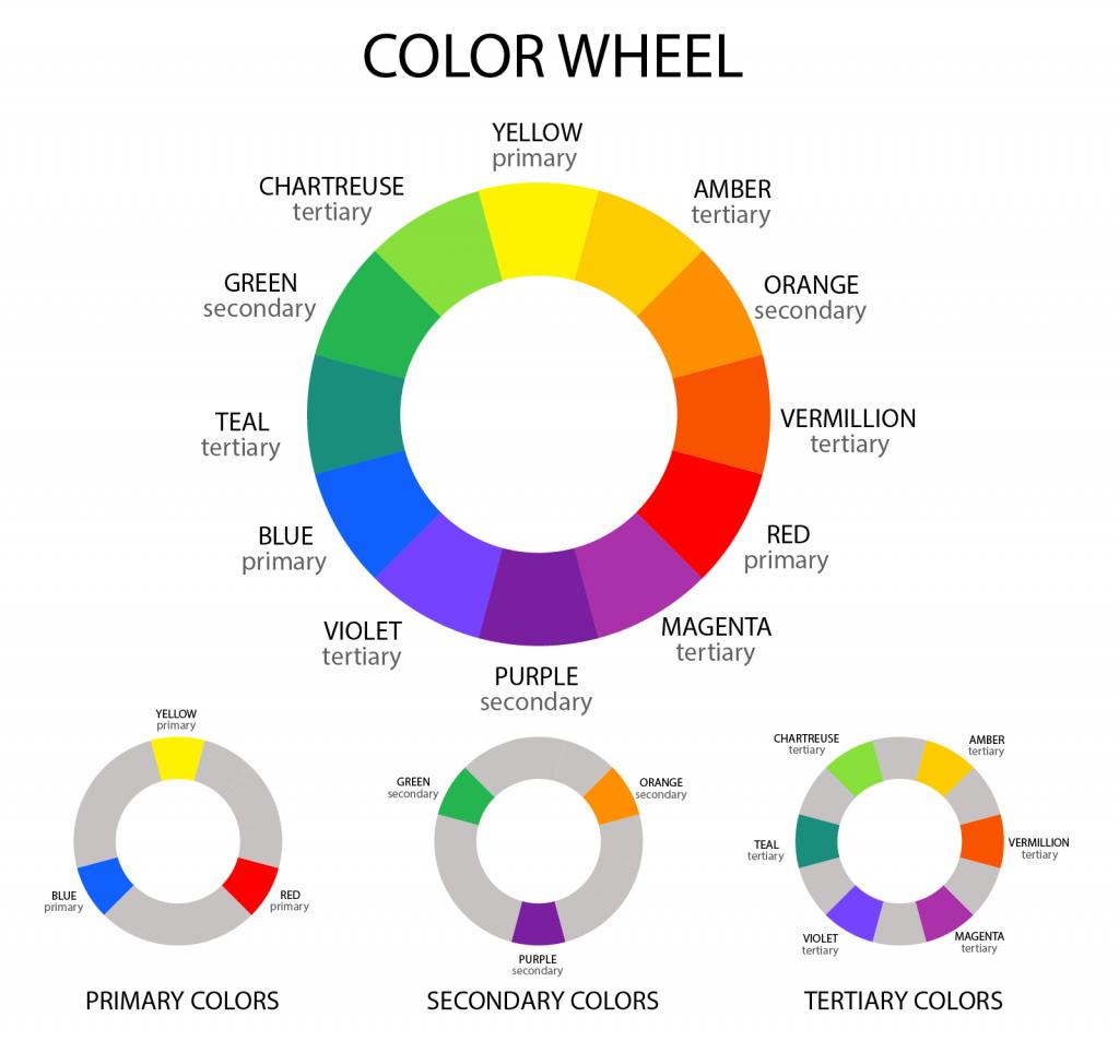How to Use Website Color Psychology for Killer UI Design 1