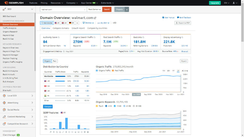 Semrush vs SimilarWeb : Which One Is A Better SEO Tool 4