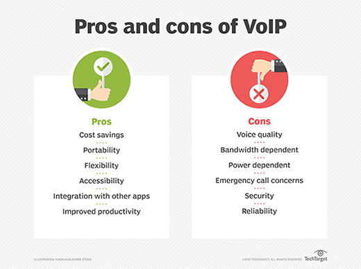 What is VoIP (Voice over IP Calling) Used For & Benefits of VoIP 3