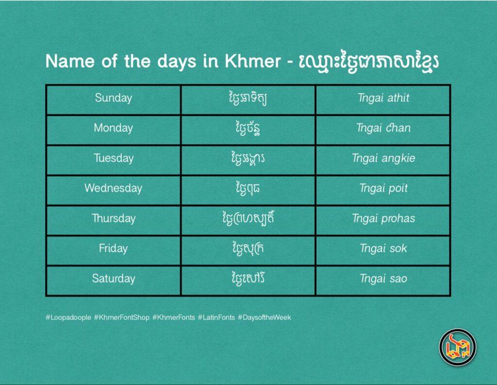 Benefits of Learning Khmer Language
